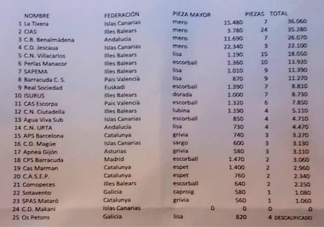 Clubs-2014-Class