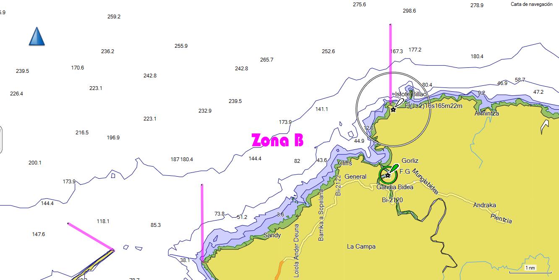ZonaB-Ch-Gen