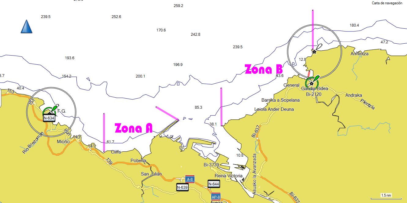 Zonas-Ch